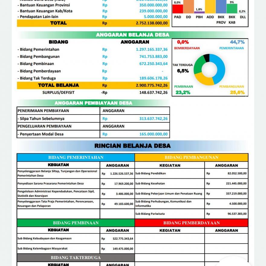 APBDES Tembuku TAHUN ANGGARAN 2021
