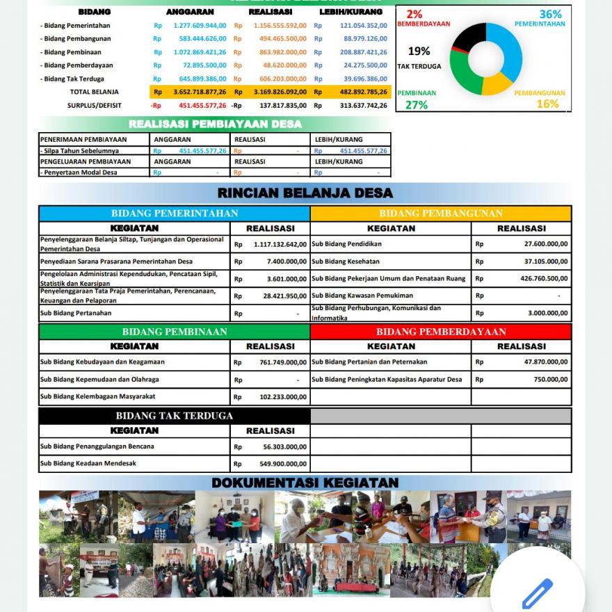 REALISASI APBDES Tembuku TAHUN ANGGARAN 2020
